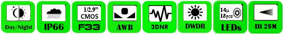 Multi Camera ACTC-2036CF