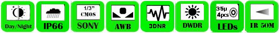 IP Camera WVA-3036SA